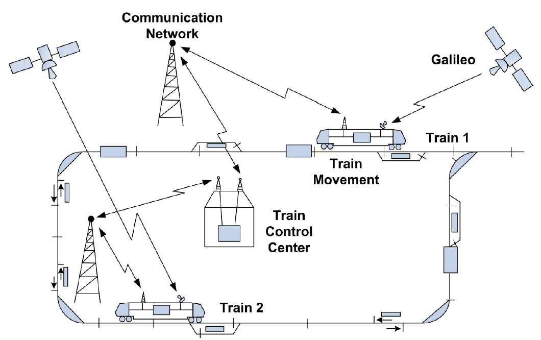 GaloROI system concept